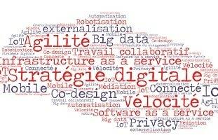 usage du numérique en entreprise