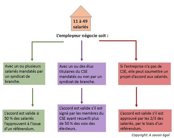 validation_accord_entreprise_11 a 49 salaries
