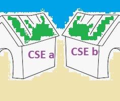 Établissements distincts: quelle implantation pour les CSE?